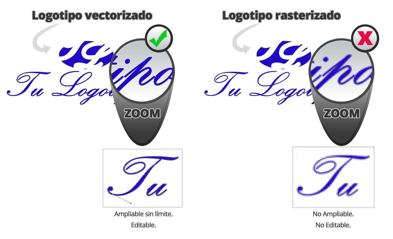 diferencia-entre-logotipo-vectorizado-o-rasterizado